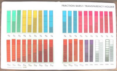 Fraction Bars