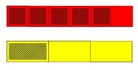dividing with fraction bars quality math products